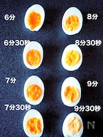 【失敗なしのゆで卵】いつも同じお好みの固さに仕上がるゆで卵