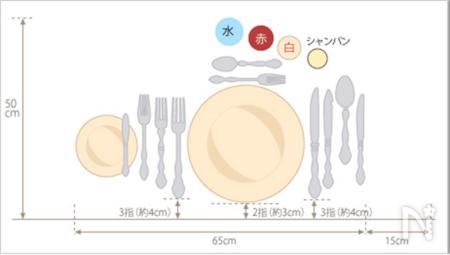 マナー テーブル